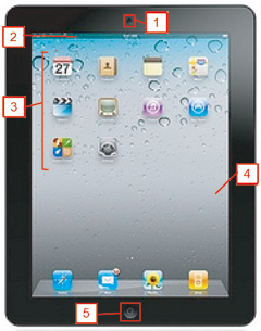 iPad2前面各部位の名称