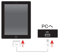 iPad2とパソコンを接続する