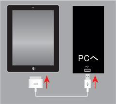 iPad2とパソコンを接続します。